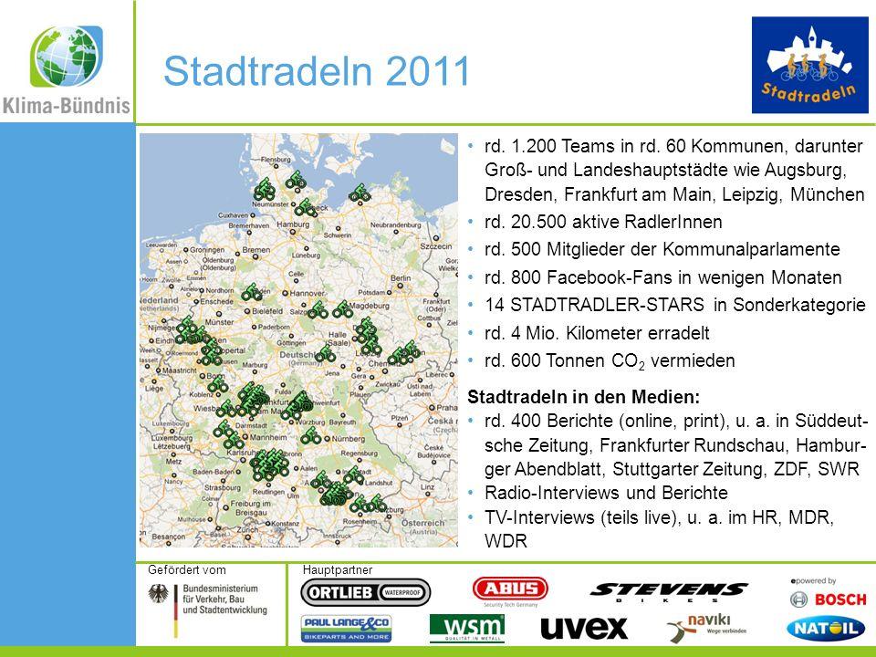 HauptpartnerGefördert vom rd. 1.200 Teams in rd.