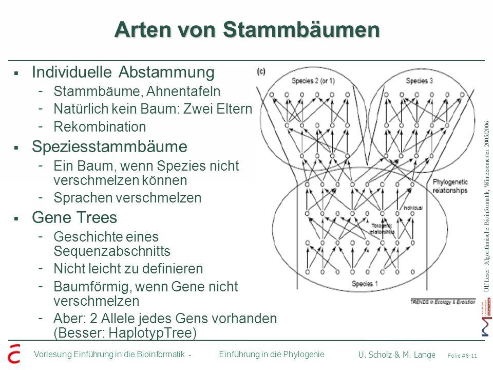 Ulf Leser: Algorithmische Bioinformatik, Wintersemester 2005/2006 Vorlesung Einführung in die Bioinformatik - U. Scholz & M. Lange Folie #8-11 Einführ