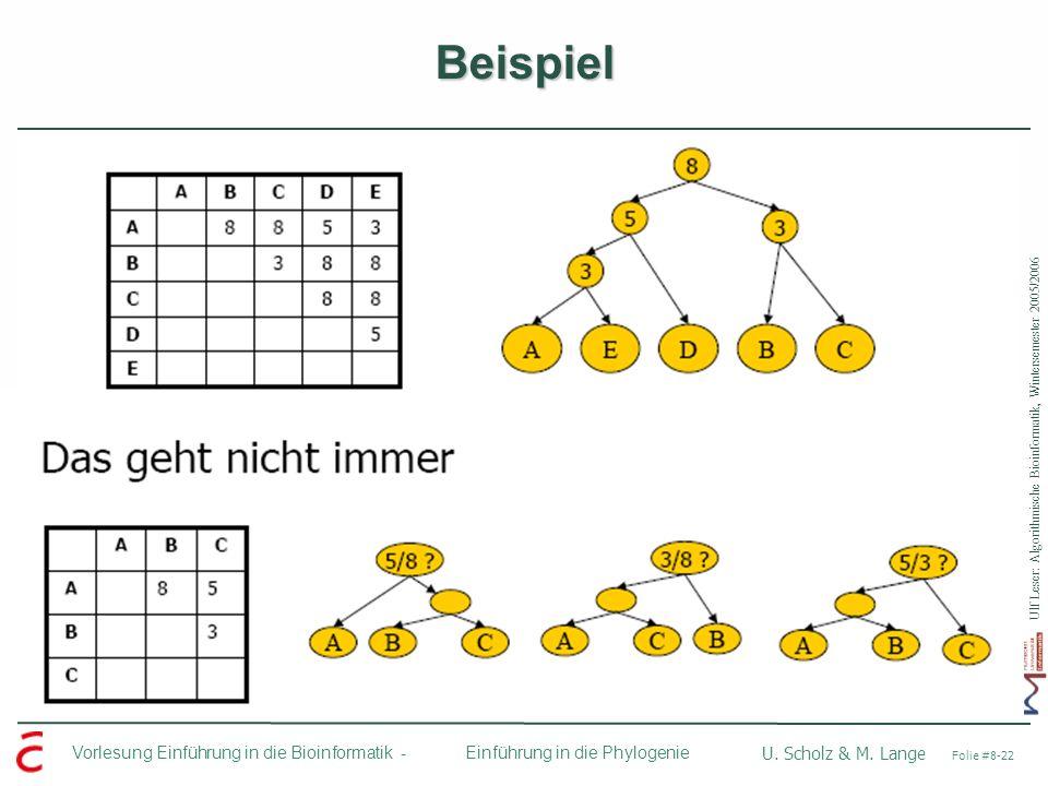 Ulf Leser: Algorithmische Bioinformatik, Wintersemester 2005/2006 Vorlesung Einführung in die Bioinformatik - U. Scholz & M. Lange Folie #8-22 Einführ