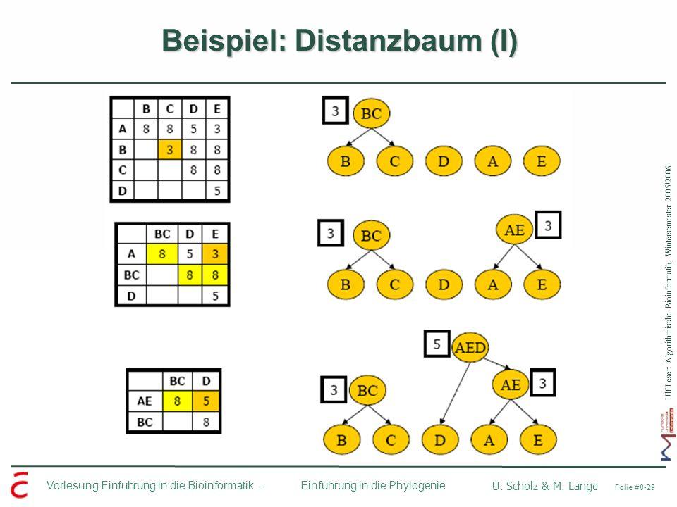 Ulf Leser: Algorithmische Bioinformatik, Wintersemester 2005/2006 Vorlesung Einführung in die Bioinformatik - U. Scholz & M. Lange Folie #8-29 Einführ