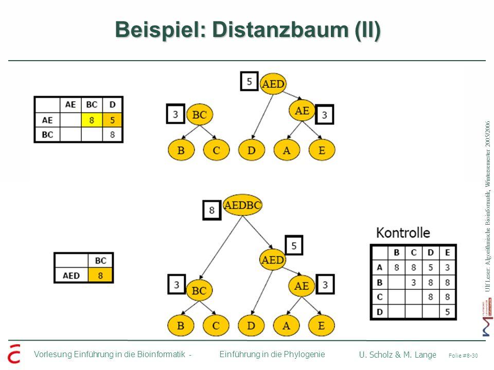 Ulf Leser: Algorithmische Bioinformatik, Wintersemester 2005/2006 Vorlesung Einführung in die Bioinformatik - U. Scholz & M. Lange Folie #8-30 Einführ