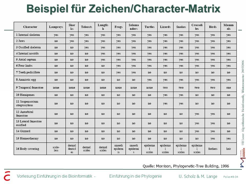 Ulf Leser: Algorithmische Bioinformatik, Wintersemester 2005/2006 Vorlesung Einführung in die Bioinformatik - U. Scholz & M. Lange Folie #8-34 Einführ