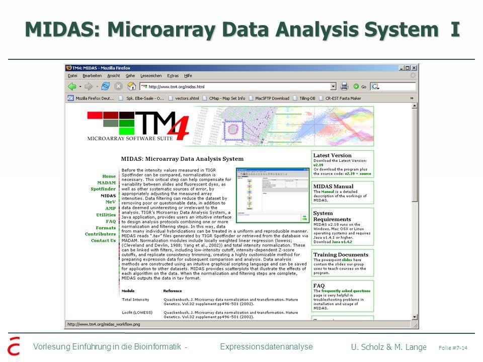 Vorlesung Einführung in die Bioinformatik - U. Scholz & M. Lange Folie #7-14 Expressionsdatenanalyse MIDAS: Microarray Data Analysis System I