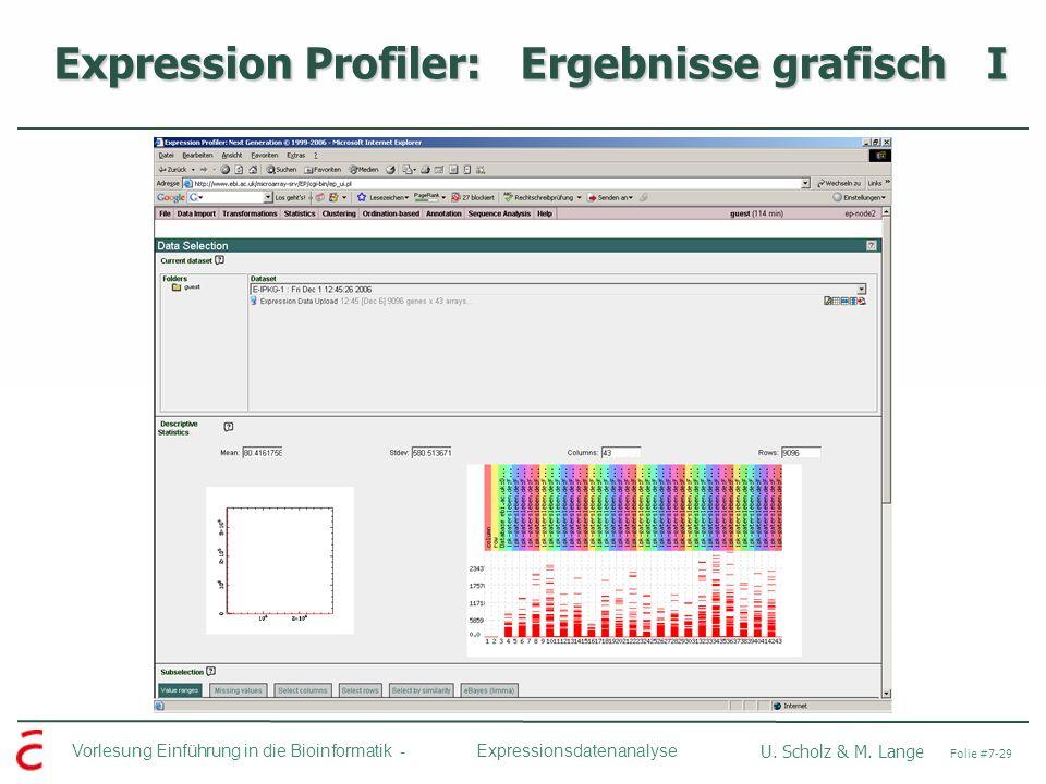 Vorlesung Einführung in die Bioinformatik - U. Scholz & M. Lange Folie #7-29 Expressionsdatenanalyse Expression Profiler: Ergebnisse grafisch I Expres