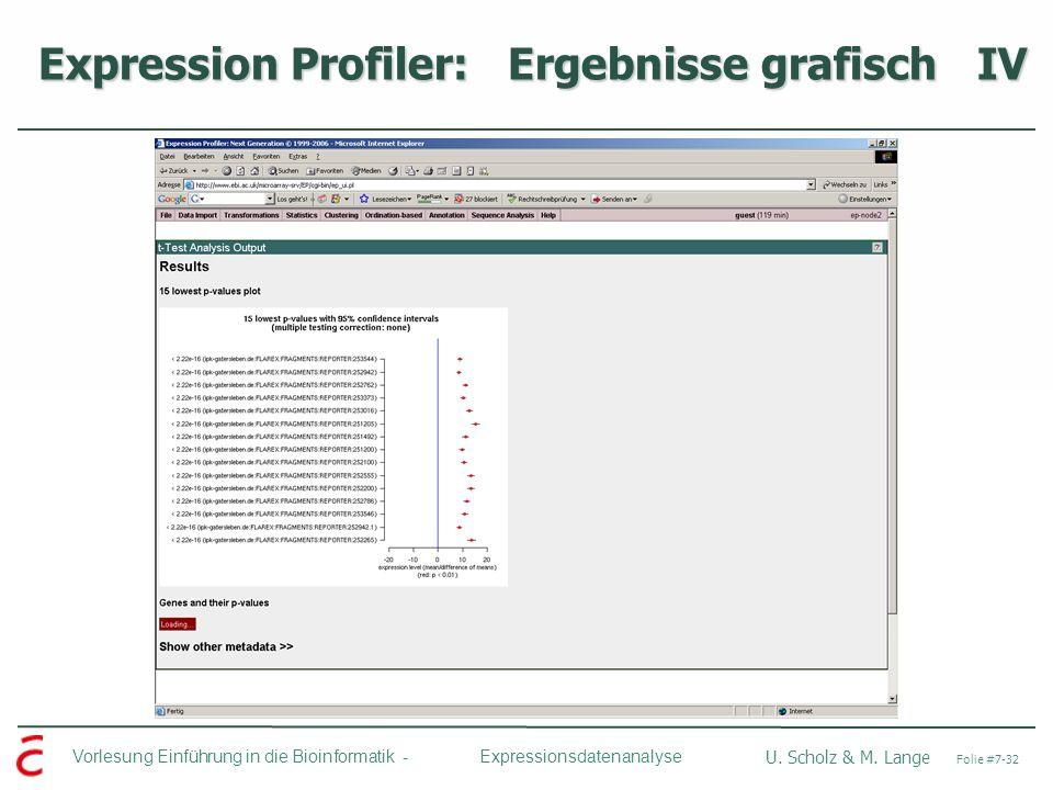 Vorlesung Einführung in die Bioinformatik - U. Scholz & M. Lange Folie #7-32 Expressionsdatenanalyse Expression Profiler: Ergebnisse grafisch IV Expre