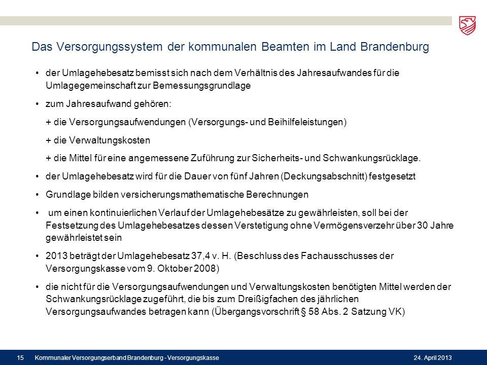 Das Versorgungssystem der kommunalen Beamten im Land Brandenburg der Umlagehebesatz bemisst sich nach dem Verhältnis des Jahresaufwandes für die Umlag