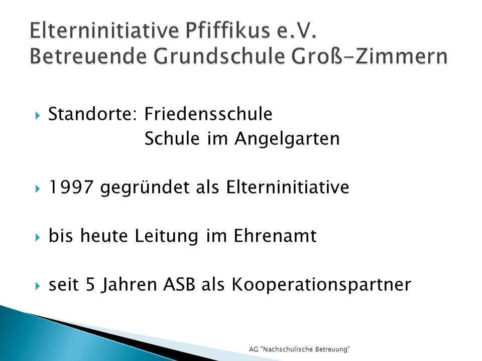 AG Nachschulische Betreuung Standorte: Friedensschule Schule im Angelgarten 1997 gegründet als Elterninitiative bis heute Leitung im Ehrenamt seit 5 Jahren ASB als Kooperationspartner