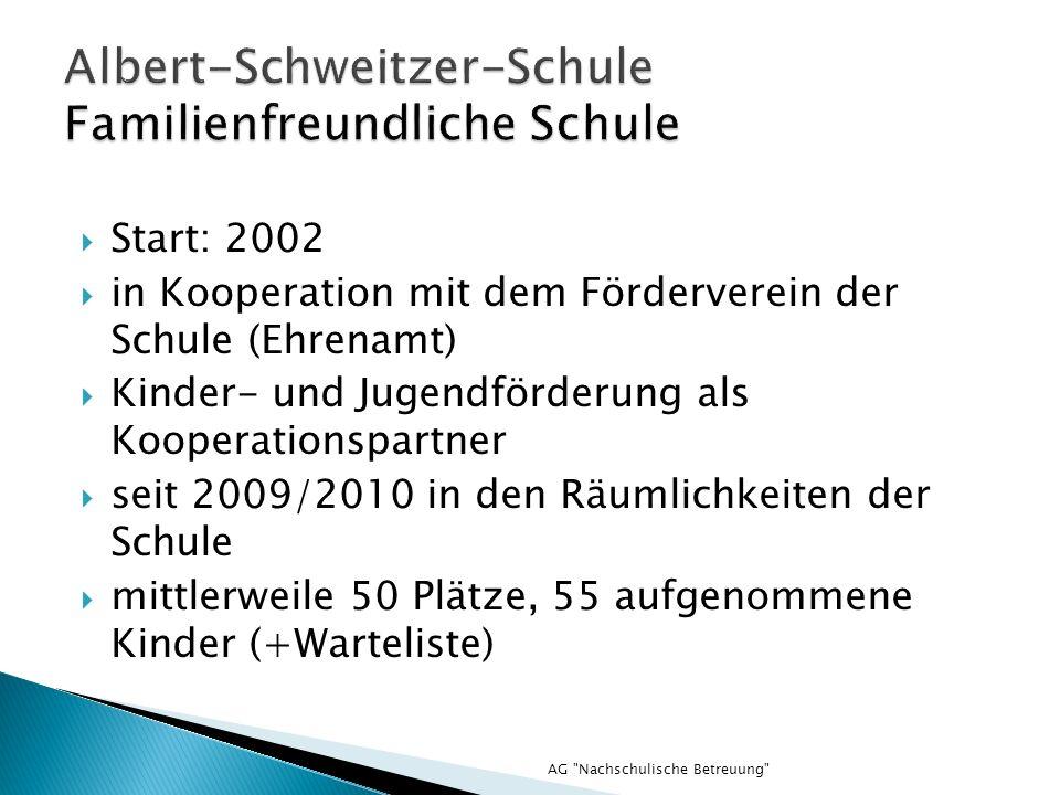 AG Nachschulische Betreuung Start: 2002 in Kooperation mit dem Förderverein der Schule (Ehrenamt) Kinder- und Jugendförderung als Kooperationspartner seit 2009/2010 in den Räumlichkeiten der Schule mittlerweile 50 Plätze, 55 aufgenommene Kinder (+Warteliste)
