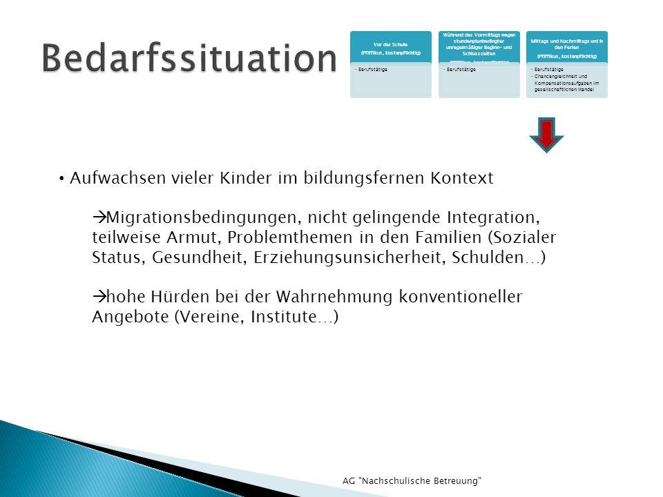 AG Nachschulische Betreuung Angebot: Betreuung vor und nach dem Unterricht warmes Mittagessen Nachmittagsbetreuung bis 16.00 Uhr Hausaufgabenbetreuung Ferienbetreuung (ca.