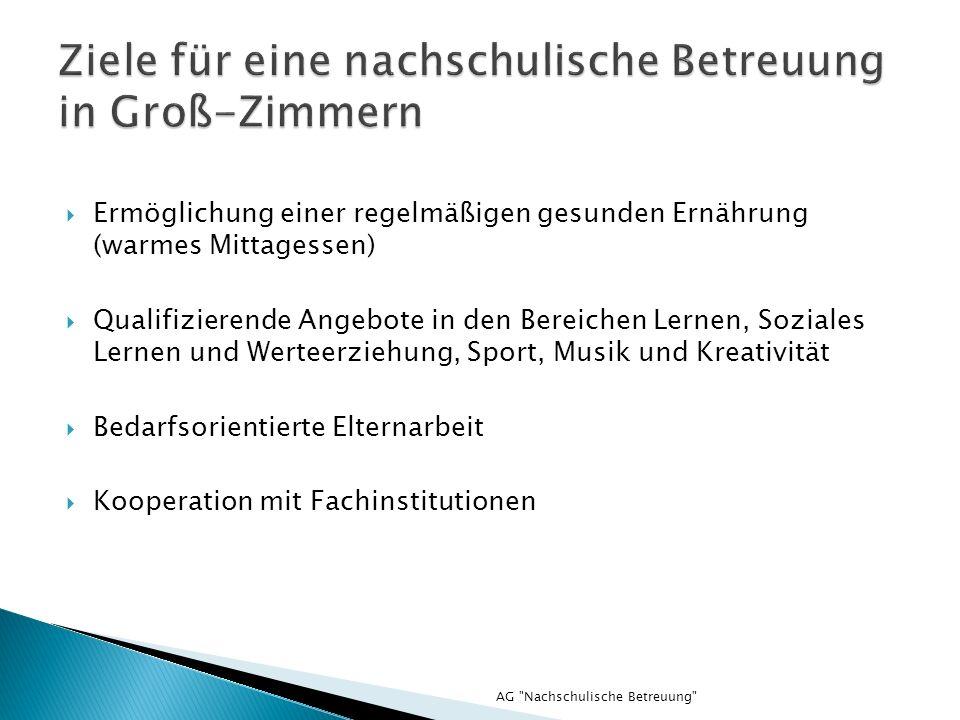 Verzahnung der Betreuungskonzepte und Vernetzung der Institutionen in Groß-Zimmern Koordinierungsstelle in der Verwaltung AG Nachschulische Betreuung