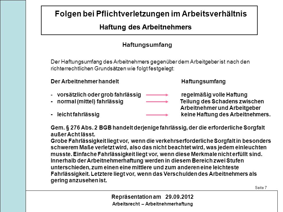 Folgen bei Pflichtverletzungen im Arbeitsverhältnis Haftung des Arbeitnehmers Repräsentation am 29.09.2012 Arbeitsrecht – Arbeitnehmerhaftung Haftung des Arbeitnehmers Ob und ggf.