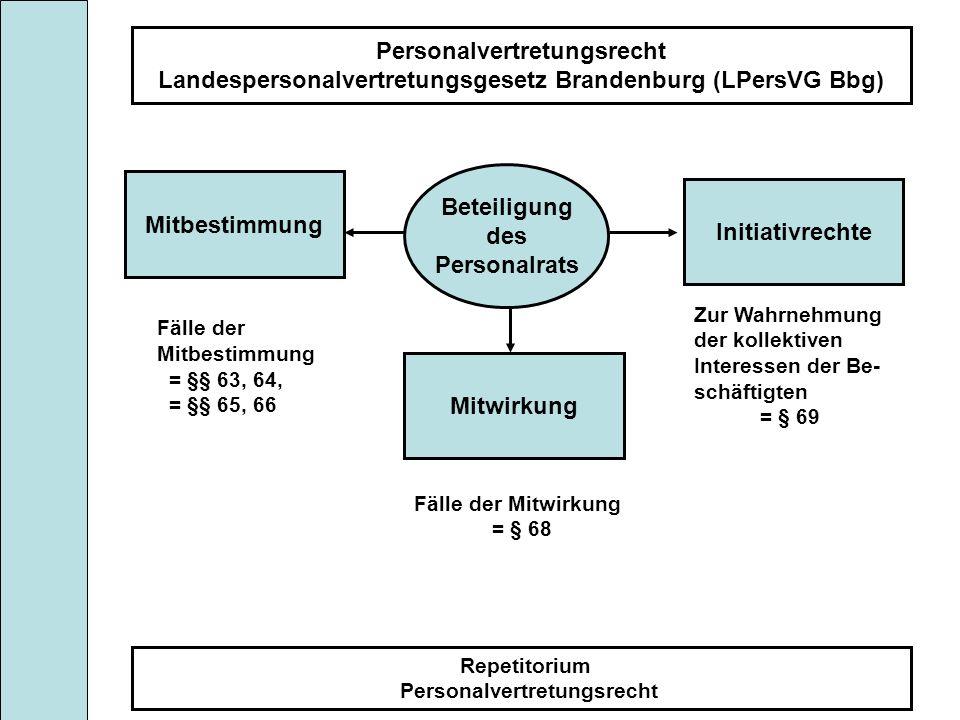 Personalvertretungsrecht Landespersonalvertretungsgesetz Brandenburg (LPersVG Bbg) Repetitorium Personalvertretungsrecht Mitbestimmung Initiativrechte