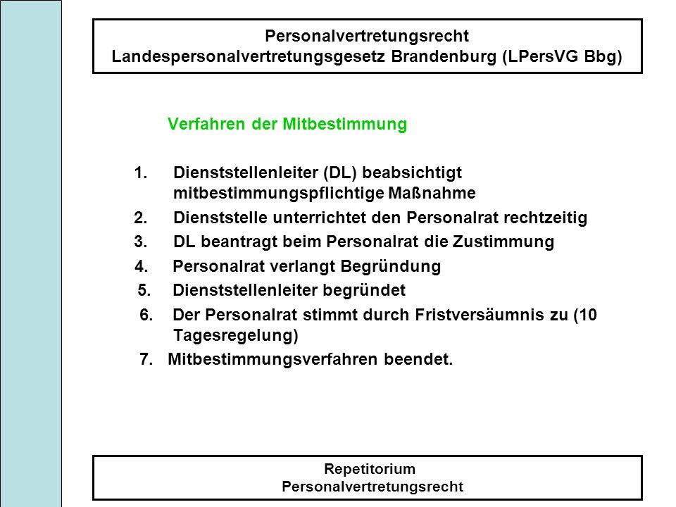 Personalvertretungsrecht Landespersonalvertretungsgesetz Brandenburg (LPersVG Bbg) Repetitorium Personalvertretungsrecht Verfahren der Mitbestimmung 1