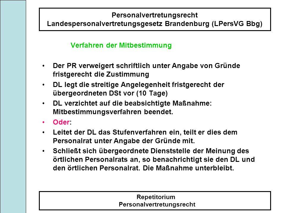 Personalvertretungsrecht Landespersonalvertretungsgesetz Brandenburg (LPersVG Bbg) Repetitorium Personalvertretungsrecht Verfahren der Mitbestimmung D