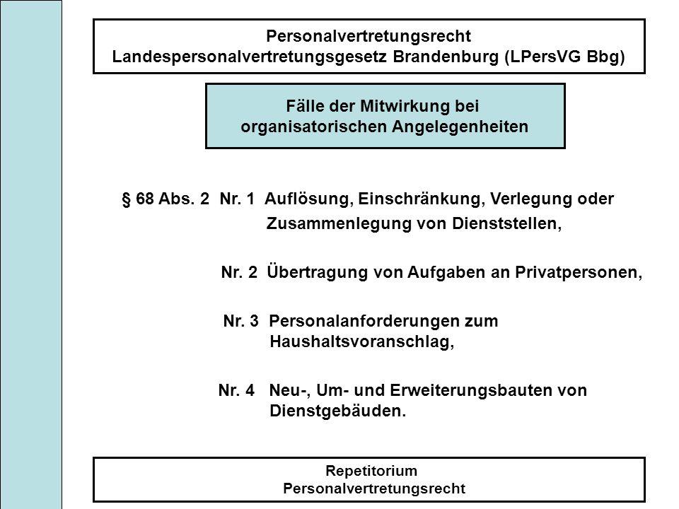 Personalvertretungsrecht Landespersonalvertretungsgesetz Brandenburg (LPersVG Bbg) Repetitorium Personalvertretungsrecht Fälle der Mitwirkung bei orga