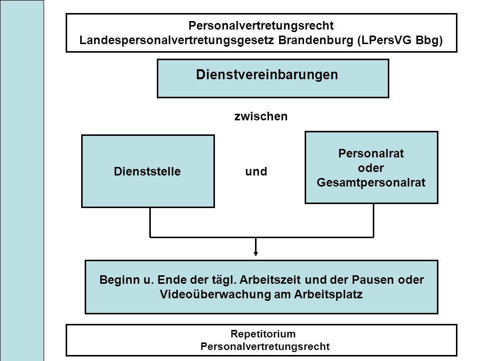 Personalvertretungsrecht Landespersonalvertretungsgesetz Brandenburg (LPersVG Bbg) Repetitorium Personalvertretungsrecht und Personalrat oder Gesamtpe
