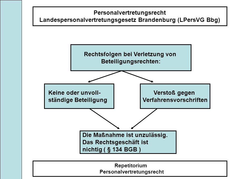 Personalvertretungsrecht Landespersonalvertretungsgesetz Brandenburg (LPersVG Bbg) Repetitorium Personalvertretungsrecht Rechtsfolgen bei Verletzung v
