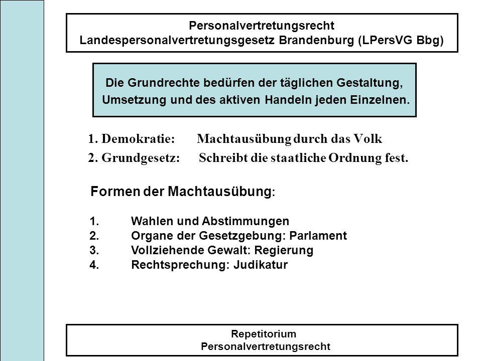 Personalvertretungsrecht Landespersonalvertretungsgesetz Brandenburg (LPersVG Bbg) Repetitorium Personalvertretungsrecht Umfang der Mitbestimmung Zur Rechtssicherheit ist ein präziser Beteiligungskatalog aufgestellt worden, um eine möglichst weitgehende Mitbestimmung zu erreichen.