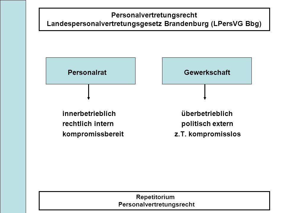 Personalvertretungsrecht Landespersonalvertretungsgesetz Brandenburg (LPersVG Bbg) Repetitorium Personalvertretungsrecht PersonalratGewerkschaft inner