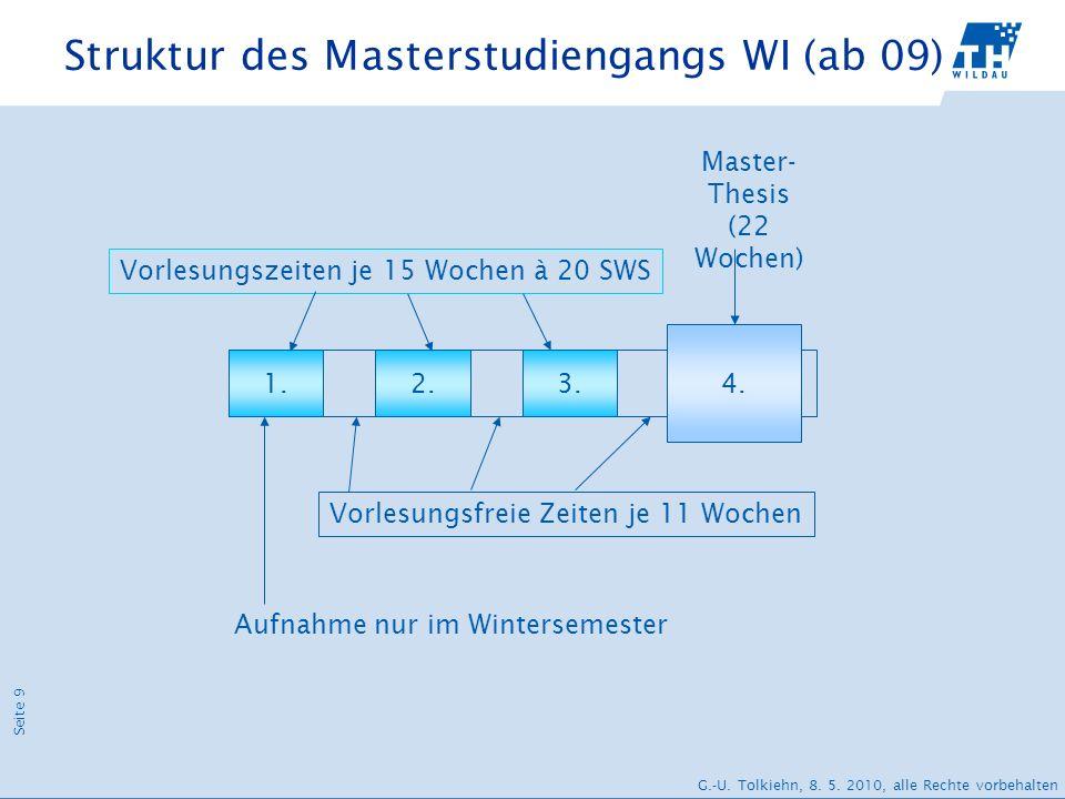 Seite 9 G.-U. Tolkiehn, 8. 5. 2010, alle Rechte vorbehalten Aufnahme nur im Wintersemester Struktur des Masterstudiengangs WI (ab 09) 1.2.3. Vorlesung