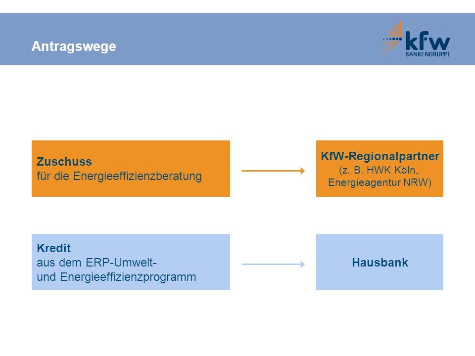 Antragswege Zuschuss für die Energieeffizienzberatung KfW-Regionalpartner (z. B. HWK Köln, Energieagentur NRW) Kredit aus dem ERP-Umwelt- und Energiee