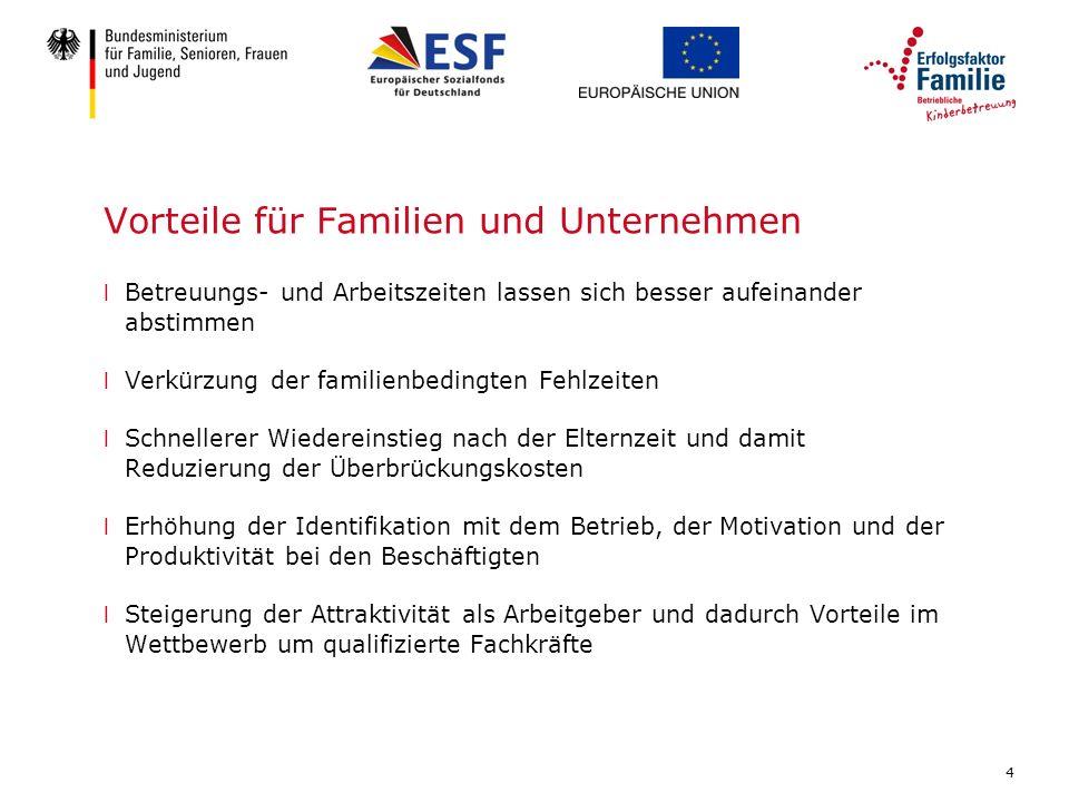 4 Vorteile für Familien und Unternehmen l Betreuungs- und Arbeitszeiten lassen sich besser aufeinander abstimmen l Verkürzung der familienbedingten Fe