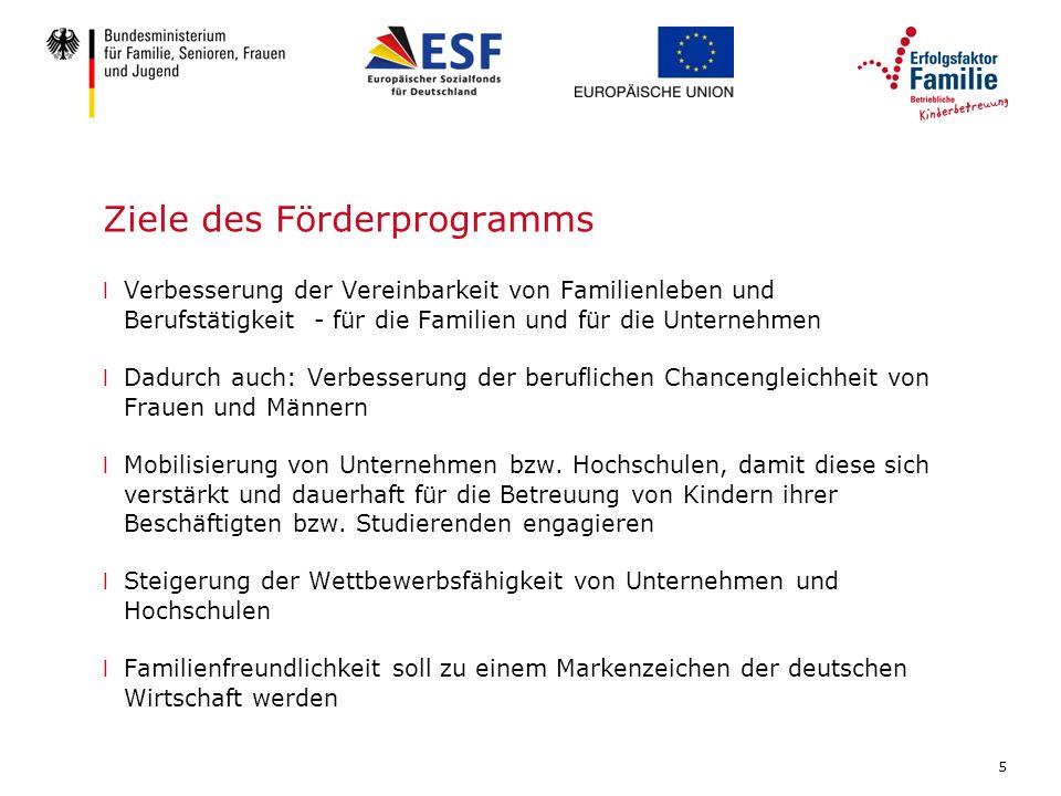 5 Ziele des Förderprogramms l Verbesserung der Vereinbarkeit von Familienleben und Berufstätigkeit - für die Familien und für die Unternehmen l Dadurc