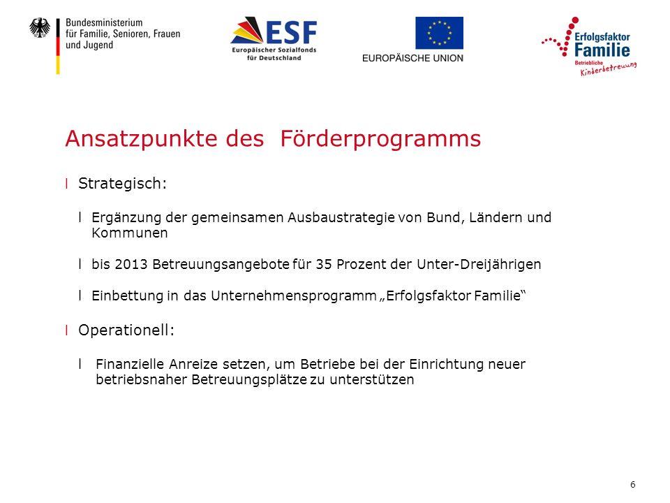 6 Ansatzpunkte des Förderprogramms l Strategisch: lErgänzung der gemeinsamen Ausbaustrategie von Bund, Ländern und Kommunen lbis 2013 Betreuungsangebo