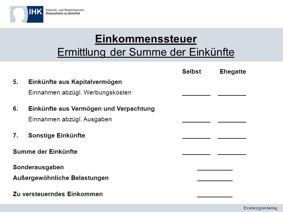 Existenzgründertag Gewerbesteuer Beispiel für Einzelunternehmer und Personengesellschaften Gewinn./.