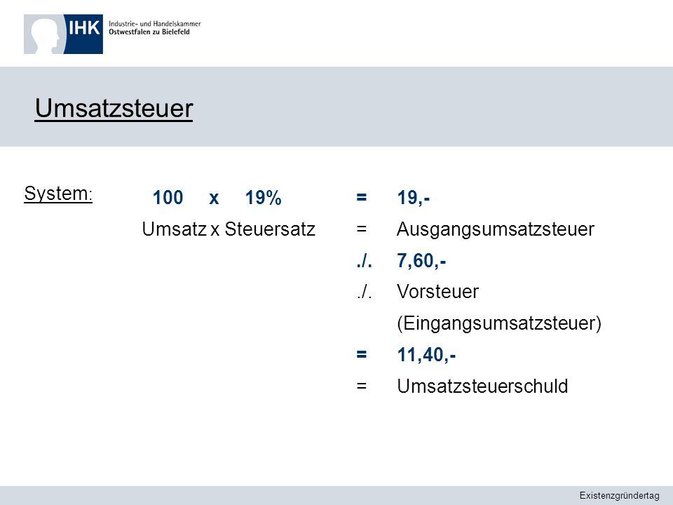Existenzgründertag Umsatzsteuer System : 100 x 19% Umsatz x Steuersatz =./. = 19,- Ausgangsumsatzsteuer 7,60,- Vorsteuer (Eingangsumsatzsteuer) 11,40,