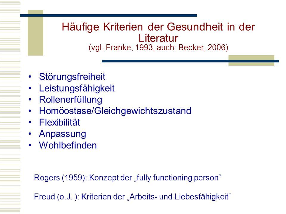 Häufige Kriterien der Gesundheit in der Literatur (vgl. Franke, 1993; auch: Becker, 2006) Störungsfreiheit Leistungsfähigkeit Rollenerfüllung Homöosta