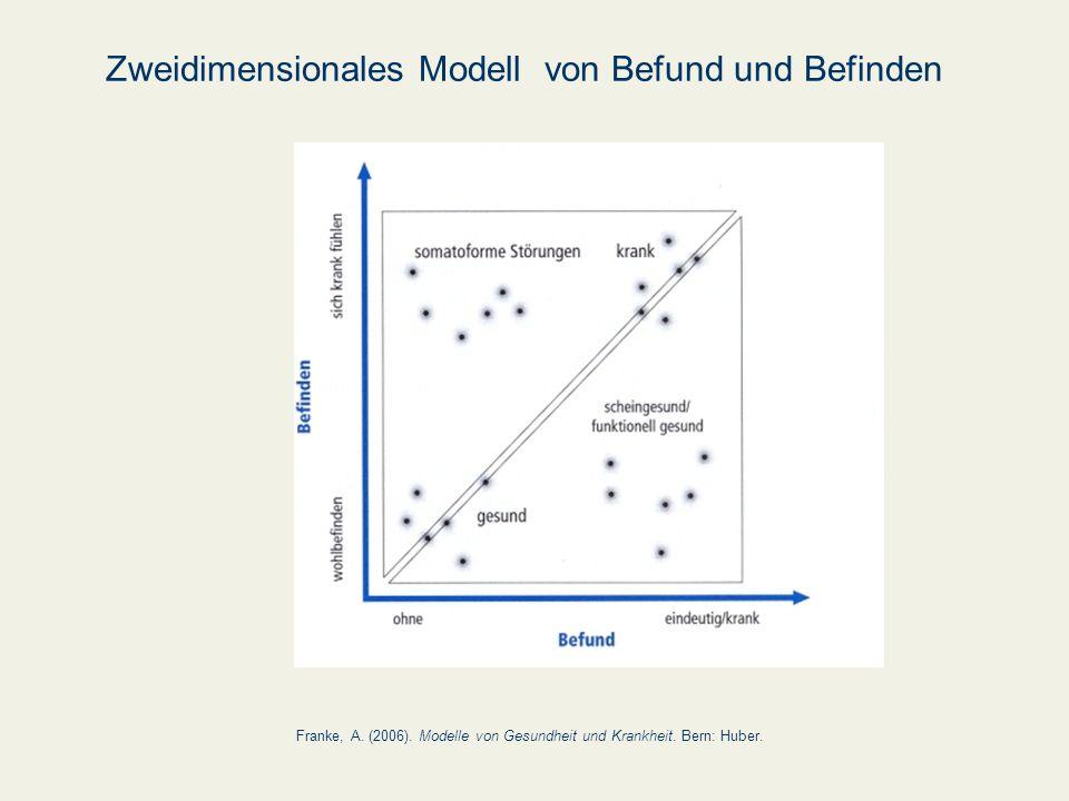 Zweidimensionales Modell von Befund und Befinden Franke, A. (2006). Modelle von Gesundheit und Krankheit. Bern: Huber.