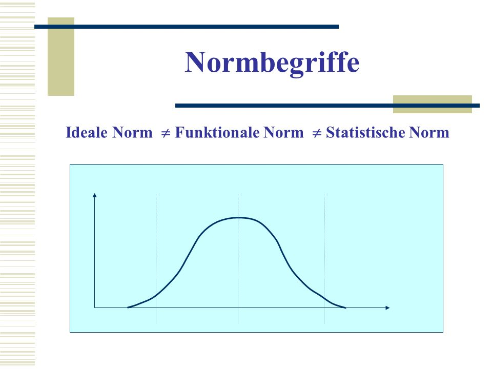 Normbegriffe Ideale Norm Funktionale Norm Statistische Norm