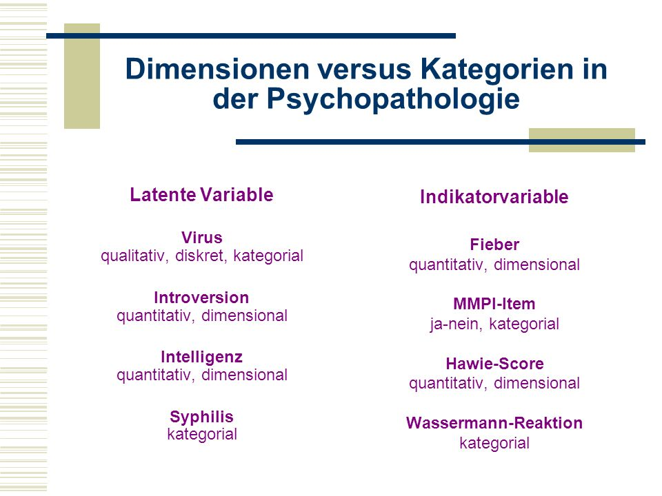 Dimensionen versus Kategorien in der Psychopathologie Latente Variable Virus qualitativ, diskret, kategorial Introversion quantitativ, dimensional Intelligenz quantitativ, dimensional Syphilis kategorial Indikatorvariable Fieber quantitativ, dimensional MMPI-Item ja-nein, kategorial Hawie-Score quantitativ, dimensional Wassermann-Reaktion kategorial