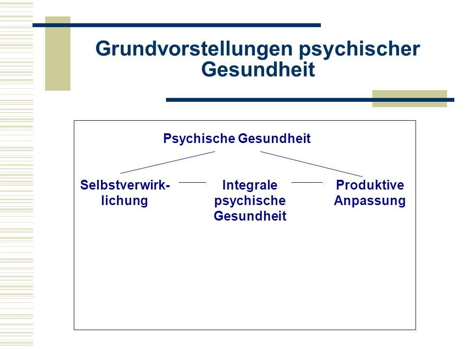 Grundvorstellungen psychischer Gesundheit Psychische Gesundheit Selbstverwirk- lichung Integrale psychische Gesundheit Produktive Anpassung