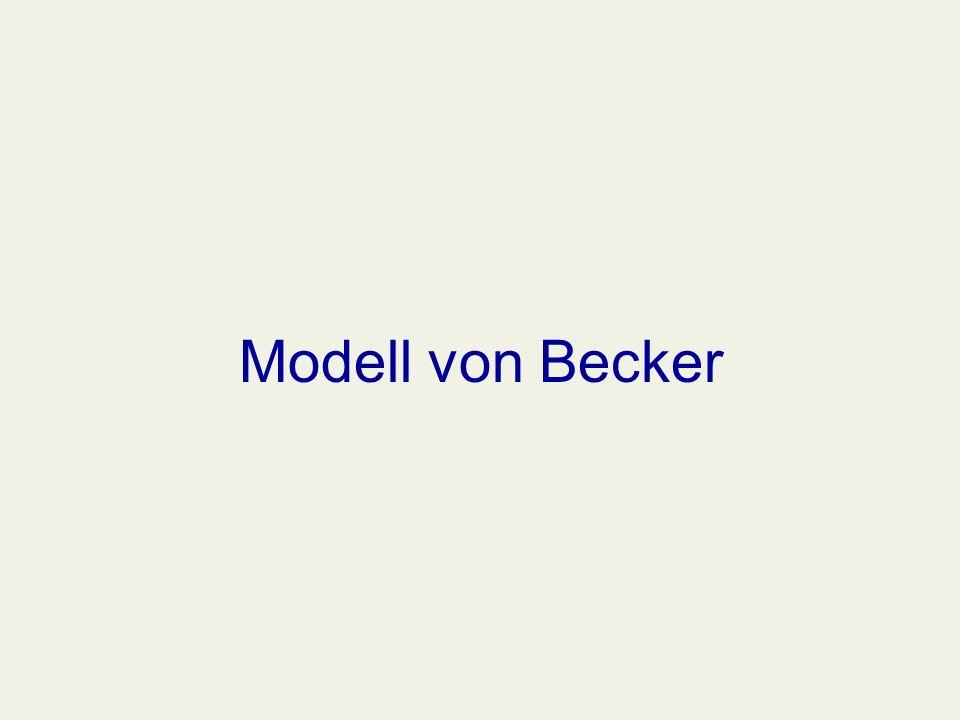 Modell von Becker