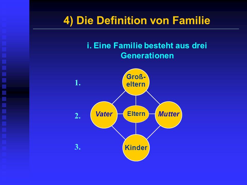 4) Die Definition von Familie Groß- eltern Kinder Vater Mutter Eltern i. Eine Familie besteht aus drei Generationen 1. 2. 3.