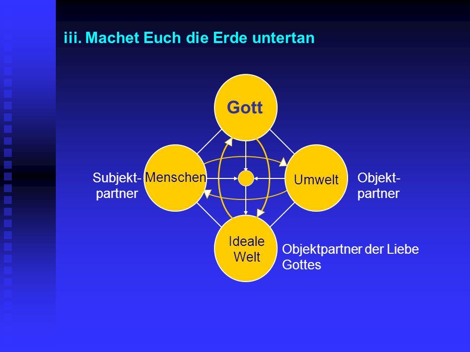 iii. Machet Euch die Erde untertan Objekt- partner Objektpartner der Liebe Gottes Gott Umwelt Menschen Ideale Welt Subjekt- partner