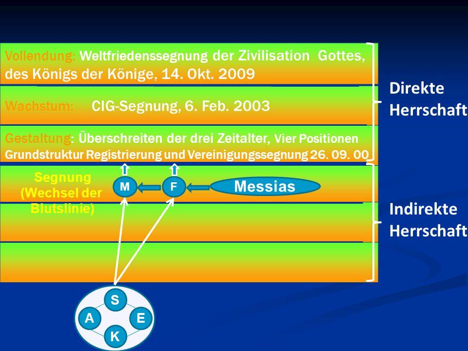 Vollendung: Weltfriedenssegnung der Zivilisation Gottes, des Königs der Könige, 14. Okt. 2009 Wachstum: CIG-Segnung, 6. Feb. 2003 Gestaltung: Überschr