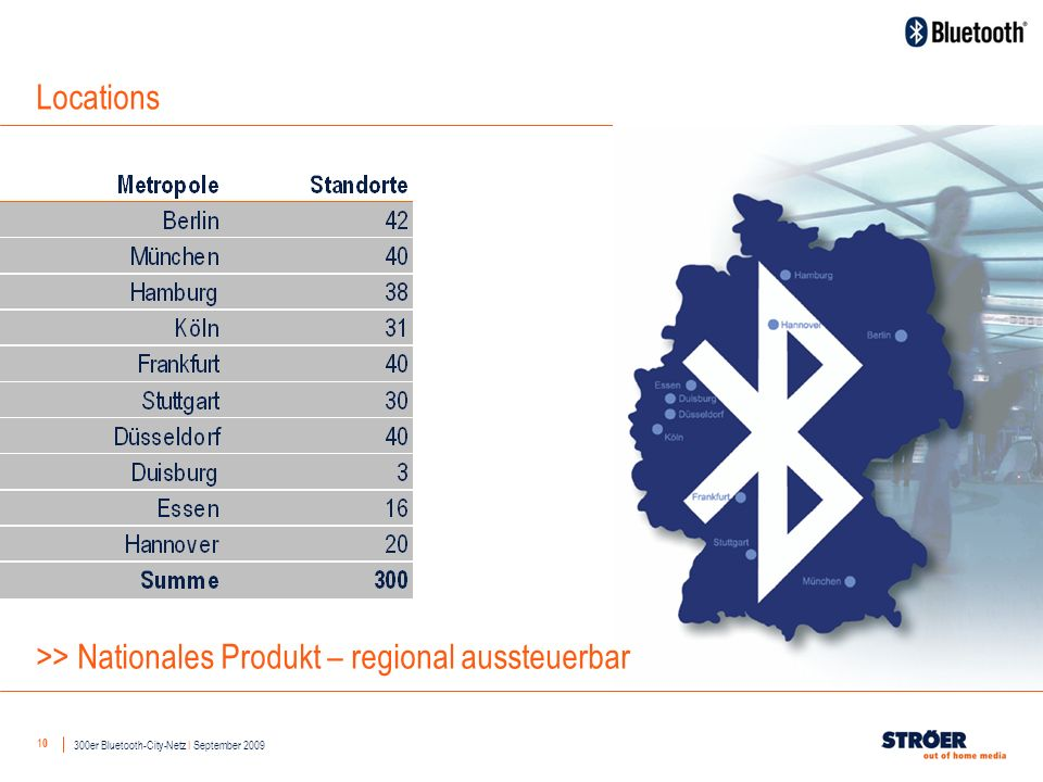 10 Locations >> Nationales Produkt – regional aussteuerbar 300er Bluetooth-City-Netz I September 2009