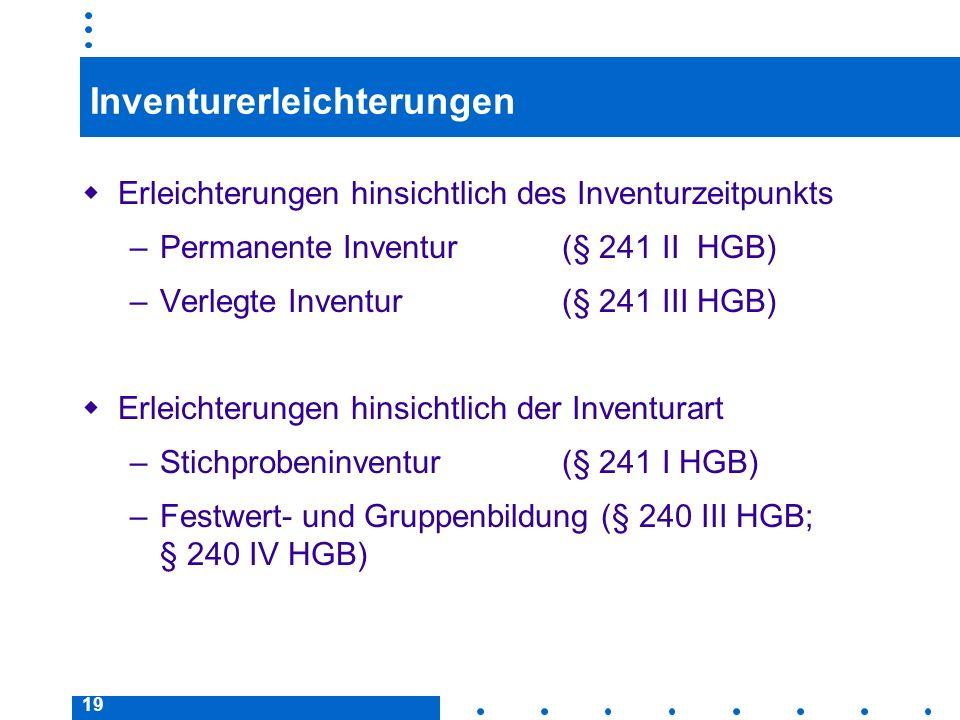 19 Inventurerleichterungen Erleichterungen hinsichtlich des Inventurzeitpunkts –Permanente Inventur (§ 241 II HGB) –Verlegte Inventur (§ 241 III HGB)