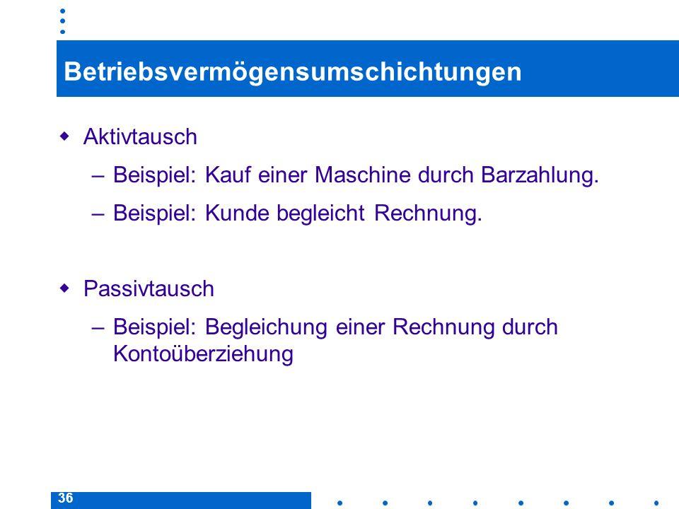 36 Betriebsvermögensumschichtungen Aktivtausch –Beispiel: Kauf einer Maschine durch Barzahlung. –Beispiel: Kunde begleicht Rechnung. Passivtausch –Bei