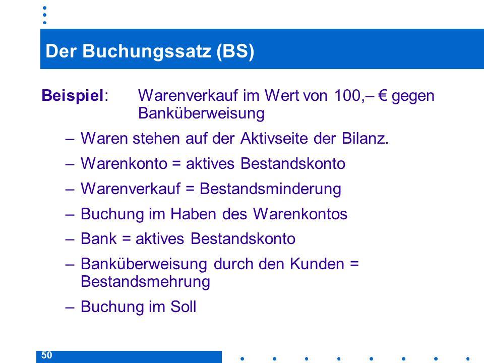 50 Der Buchungssatz (BS) Beispiel: Warenverkauf im Wert von 100,– gegen Banküberweisung –Waren stehen auf der Aktivseite der Bilanz. –Warenkonto = akt