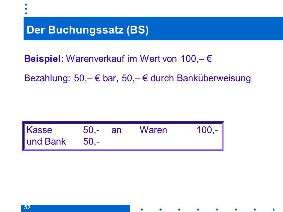 52 Der Buchungssatz (BS) Beispiel: Warenverkauf im Wert von 100,– Bezahlung: 50,– bar, 50,– durch Banküberweisung. Kasse50,-anWaren100,- und Bank50,-