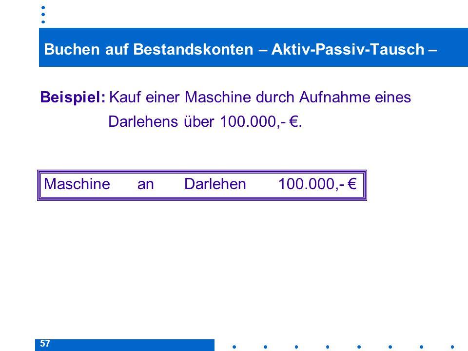 57 Buchen auf Bestandskonten – Aktiv-Passiv-Tausch – Beispiel: Kauf einer Maschine durch Aufnahme eines Darlehens über 100.000,-. Maschine anDarlehen1