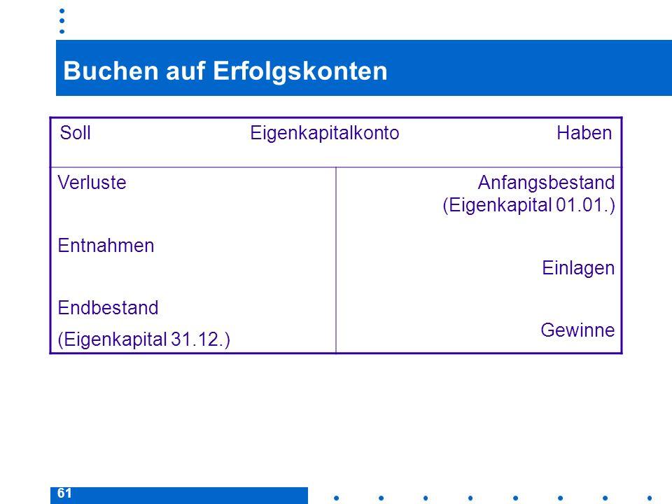 61 Buchen auf Erfolgskonten Soll Eigenkapitalkonto Haben Verluste Entnahmen Endbestand (Eigenkapital 31.12.) Anfangsbestand (Eigenkapital 01.01.) Einl