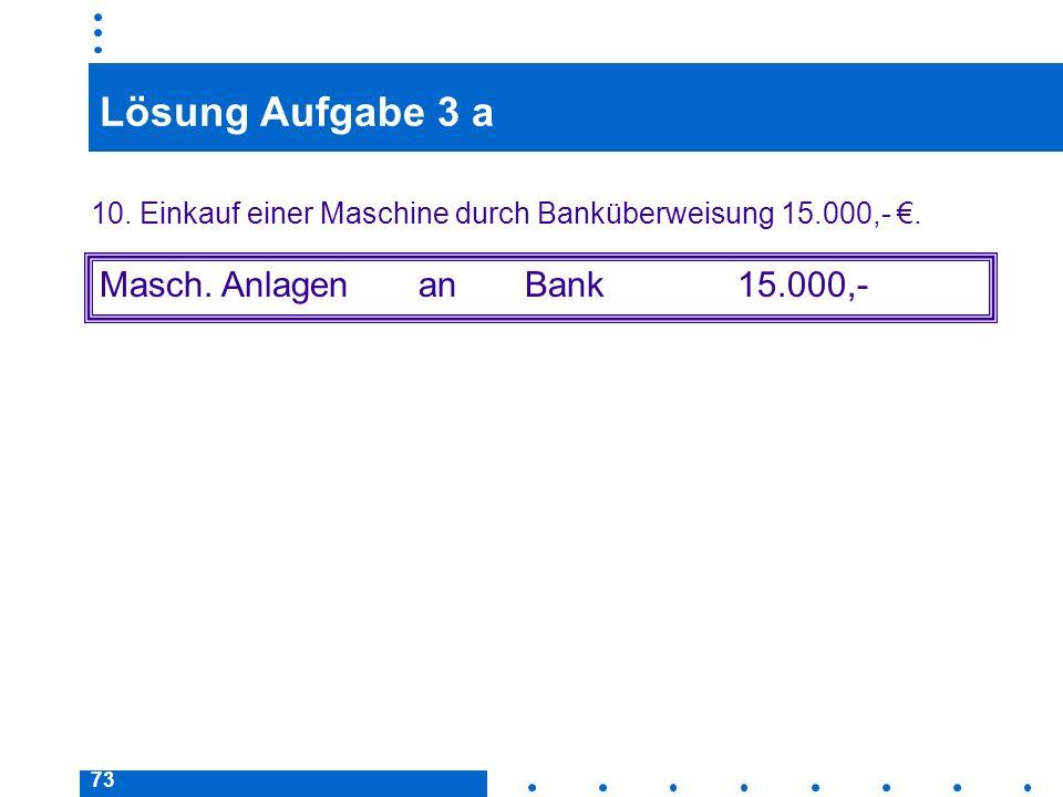 73 Lösung Aufgabe 3 a 10. Einkauf einer Maschine durch Banküberweisung 15.000,-. Masch. Anlagenan Bank15.000,-
