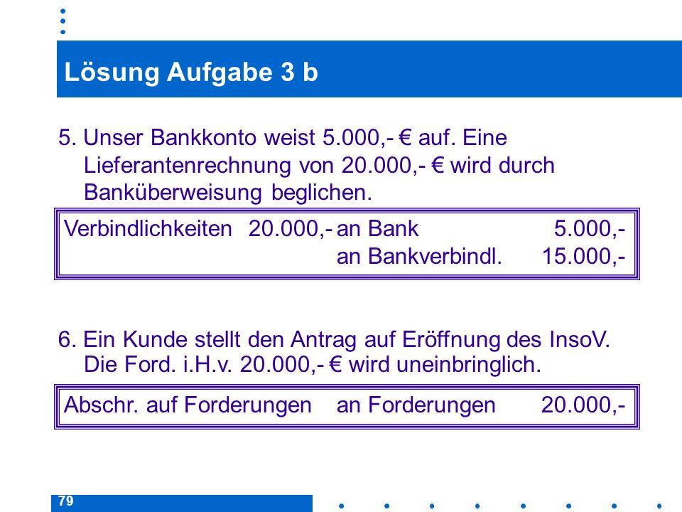 79 Lösung Aufgabe 3 b 5. Unser Bankkonto weist 5.000,- auf. Eine Lieferantenrechnung von 20.000,- wird durch Banküberweisung beglichen. Verbindlichkei