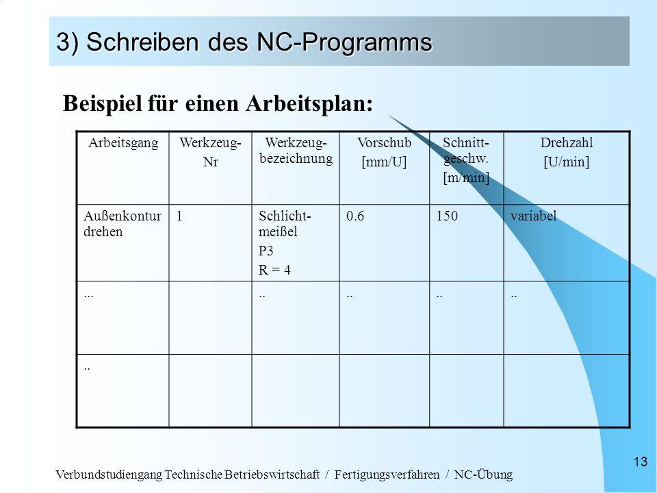 Verbundstudiengang Technische Betriebswirtschaft / Fertigungsverfahren / NC-Übung 13 3) Schreiben des NC-Programms Beispiel für einen Arbeitsplan: Arb