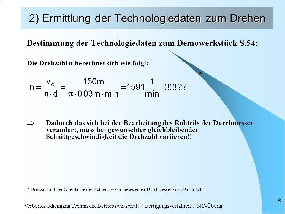 Verbundstudiengang Technische Betriebswirtschaft / Fertigungsverfahren / NC-Übung 9 3) Schreiben des NC-Programms Ausgesuchte Maschinenbefehle: T 1Beispiel für Werkzeugwahl G92S3000Drehzahlbegrenzung; Maschinenabhängig G96 S150 Konstante Schnittgeschwindigkeit n = variabel F 0.6 Beispiel für Vorschubgeschwindigkeit in mm/U M03 bzw.